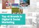 Blog - Brands Offerpop
